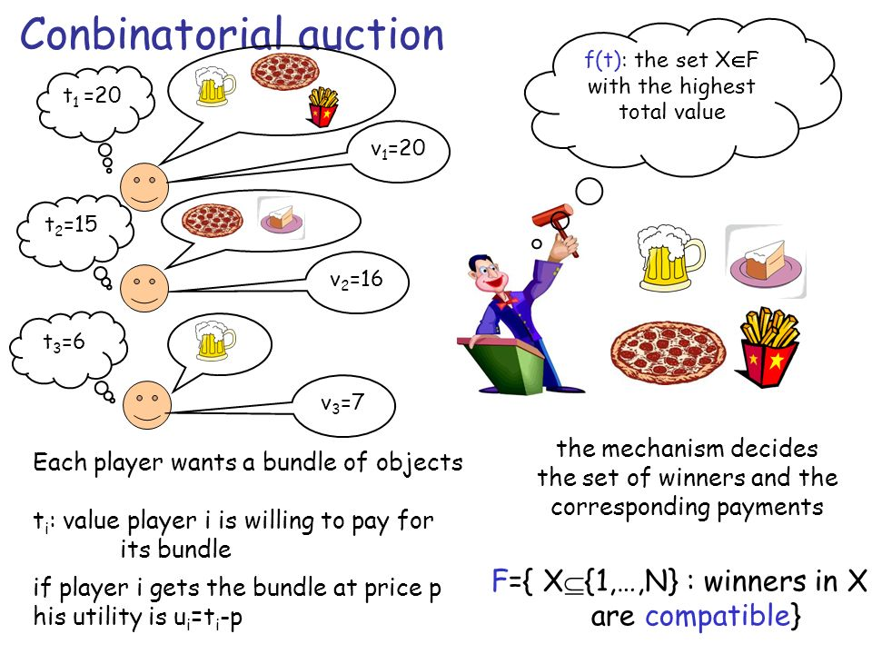 Conbinatorial auction
