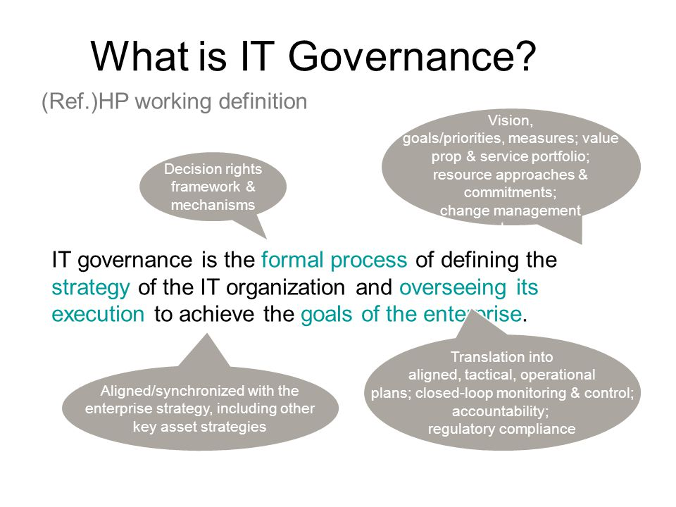 im it governance and decision rights Governance of information technology applications and resources is critical for   it governance: specifying the decision rights and accountability framework to   that the it/im strategic plan is aligned with the organization's strategic plan.