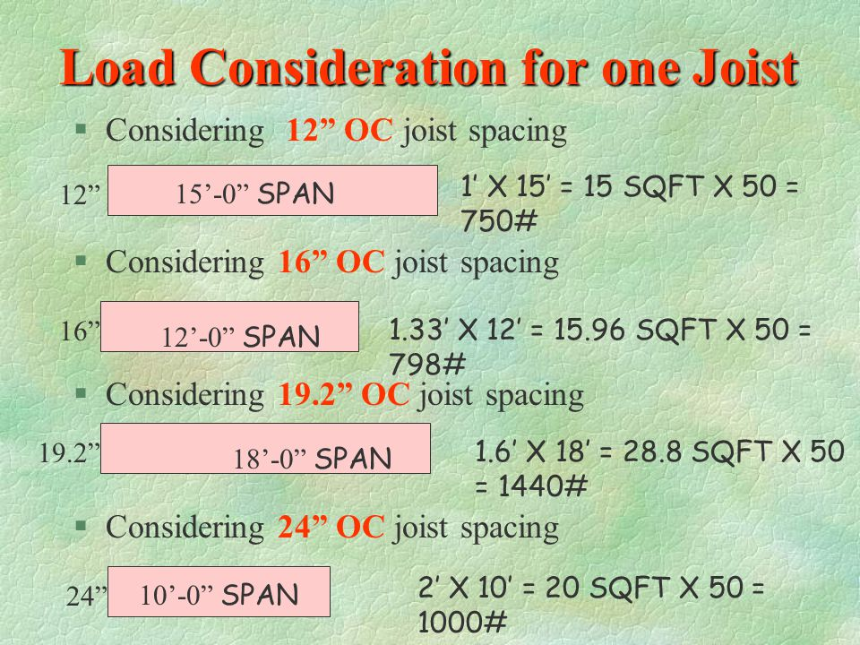 Load Consideration for one Joist