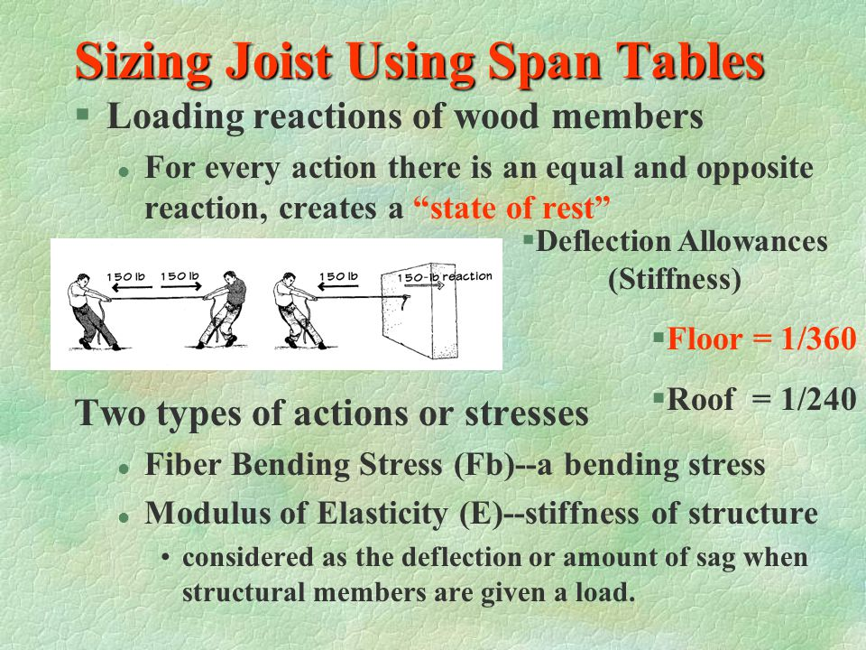 Sizing Joist Using Span Tables