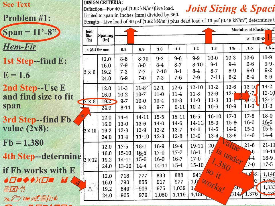 Joist Sizing & Spacing Problem #1: Span = 11'-8 Hem-Fir