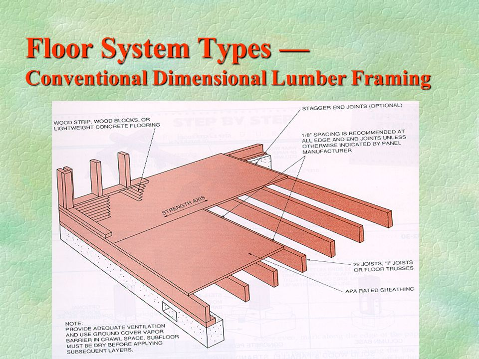 Floor System Types — Conventional Dimensional Lumber Framing