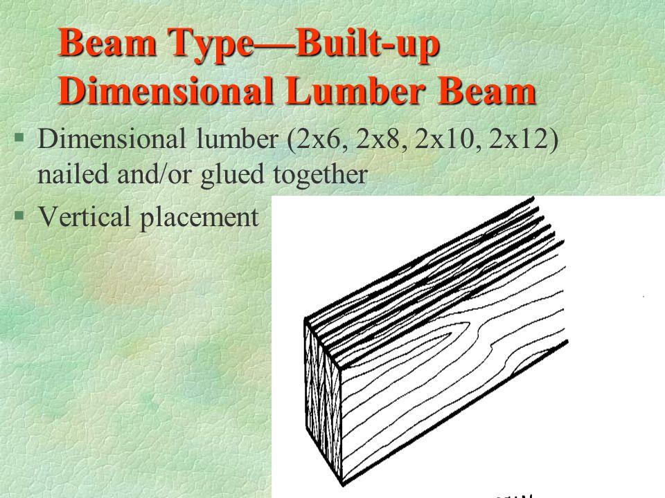 Beam Type—Built-up Dimensional Lumber Beam