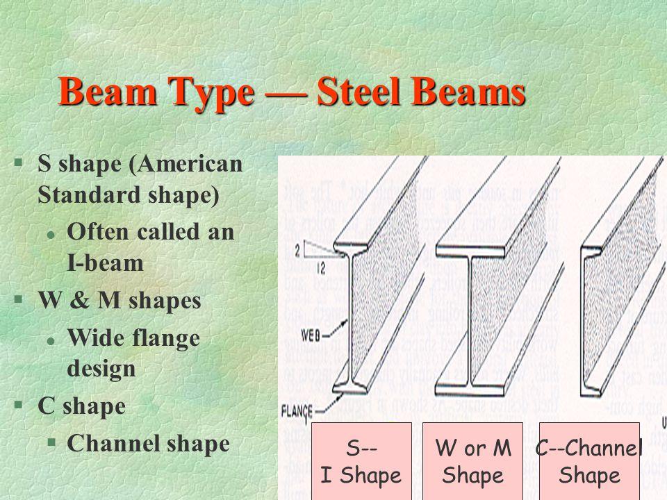 Beam Type — Steel Beams S shape (American Standard shape)