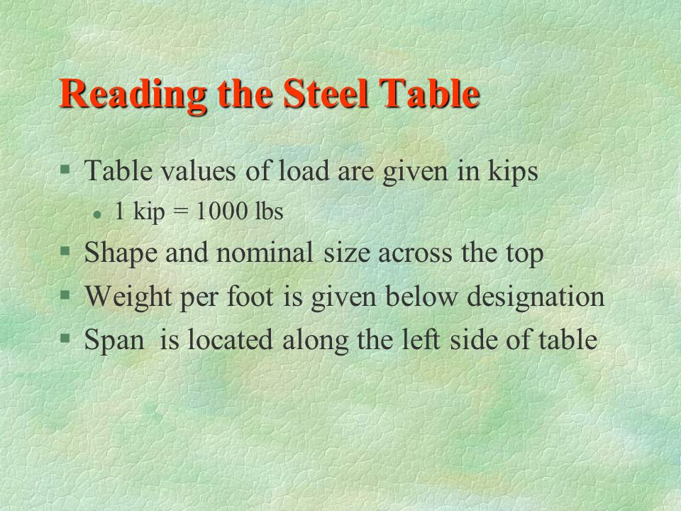 Reading the Steel Table