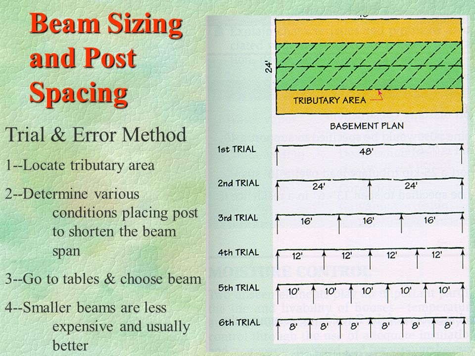 Beam Sizing and Post Spacing