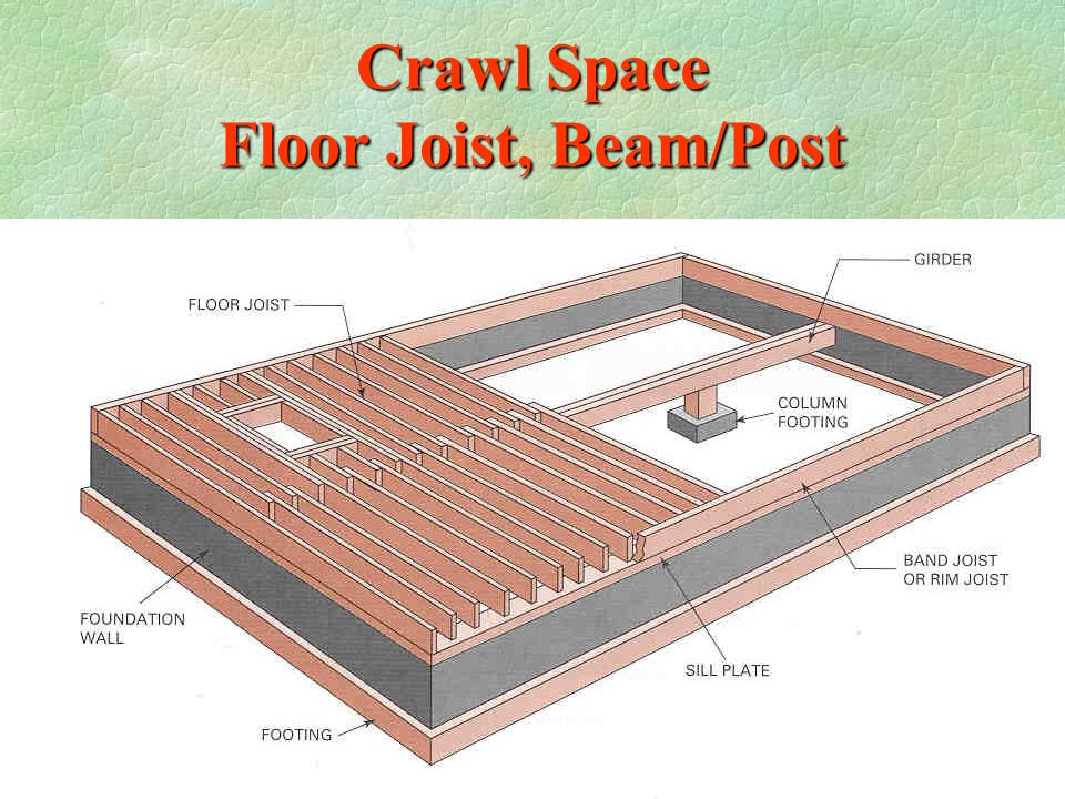 Floor systems framing of floors ppt video online download for Crawl space floor