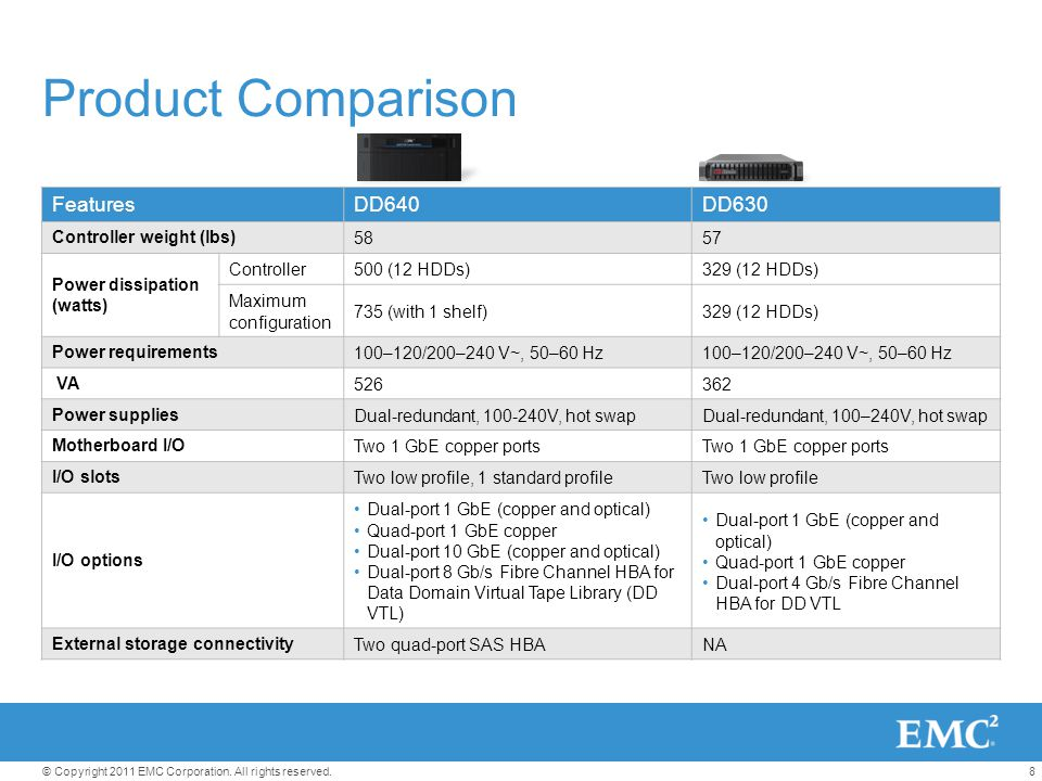 Product Comparison Features DD640 DD630 Controller weight (lbs) 58 57