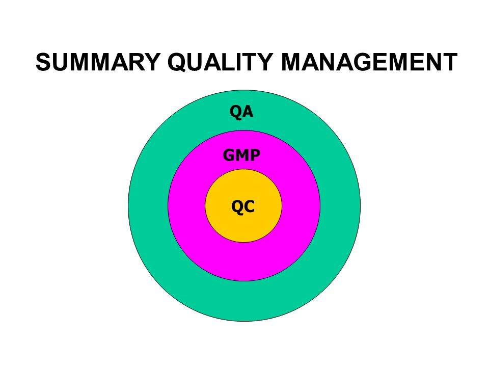 quality management summary Summary report for: 11-305101 - quality control systems managers plan, direct,  vivaldi software vivaldi quality management (see all 12 examples).