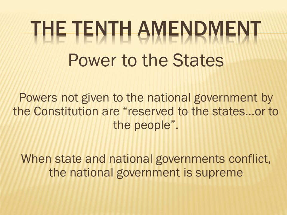 Chapter 10 The Bill Of rights. - ppt video online download