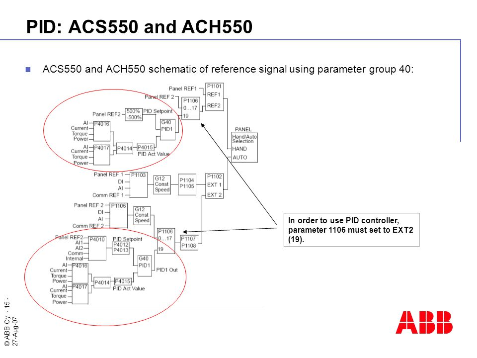 PID%3A+ACS550+and+ACH550+ACS550+and+ACH550+schematic+of+reference+signal+using+parameter+group+40%3A pid control & acs550 and ach ppt video online download abb acs550 control wiring diagram at n-0.co
