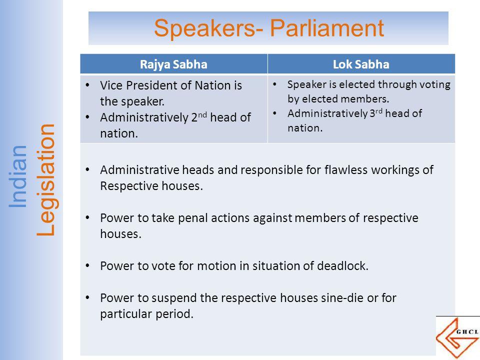 vice speaker of india