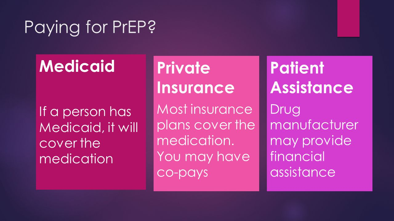 Paying for PrEP Medicaid Private Insurance Patient Assistance