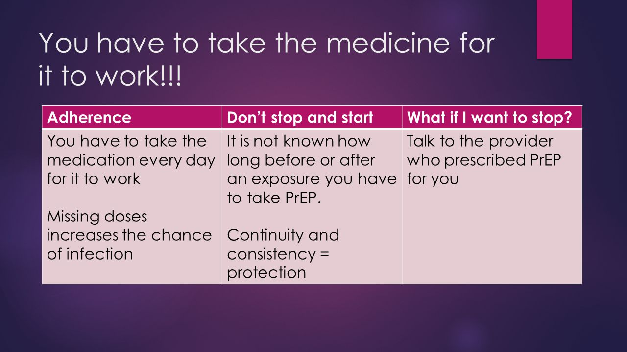 You have to take the medicine for it to work!!!