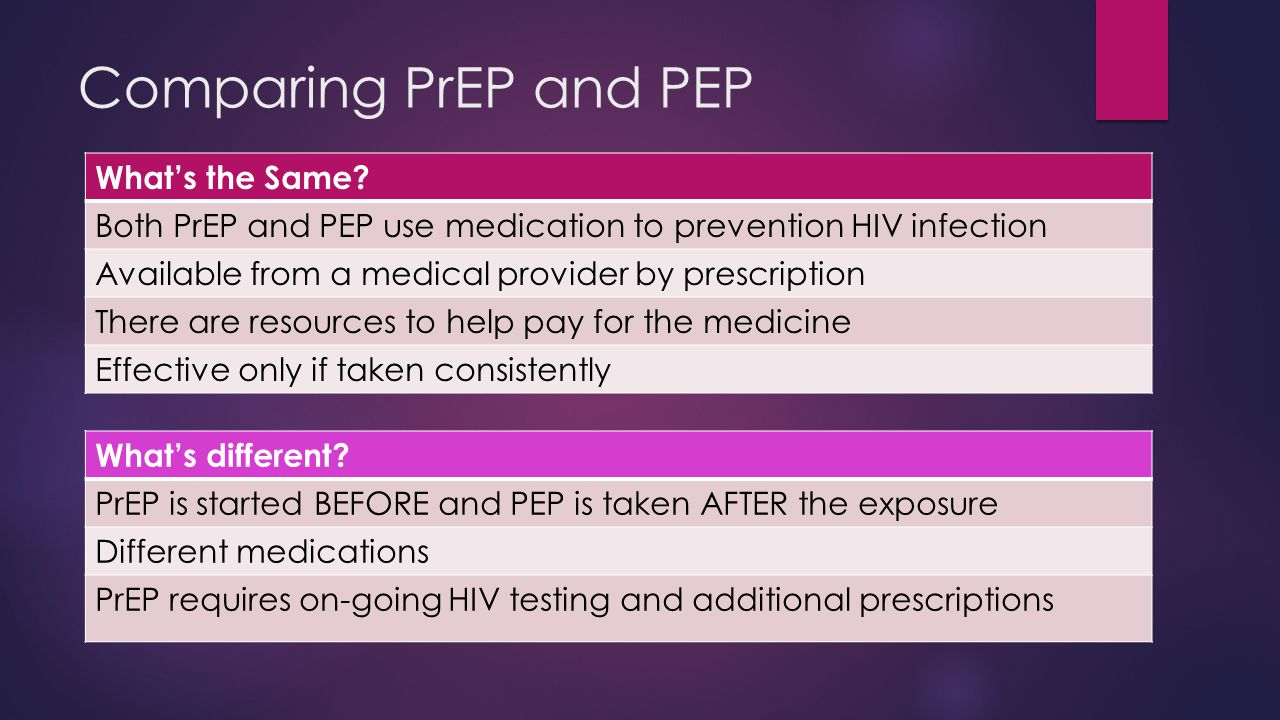 Comparing PrEP and PEP What's the Same