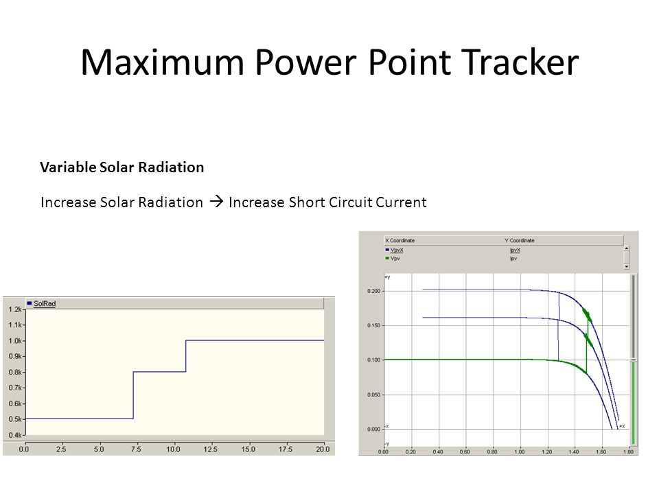 maximum power point tracking of solar Maximum power point tracking and solar power for developing countries around  the world christopher m plate university of arkansas, fayetteville follow this.