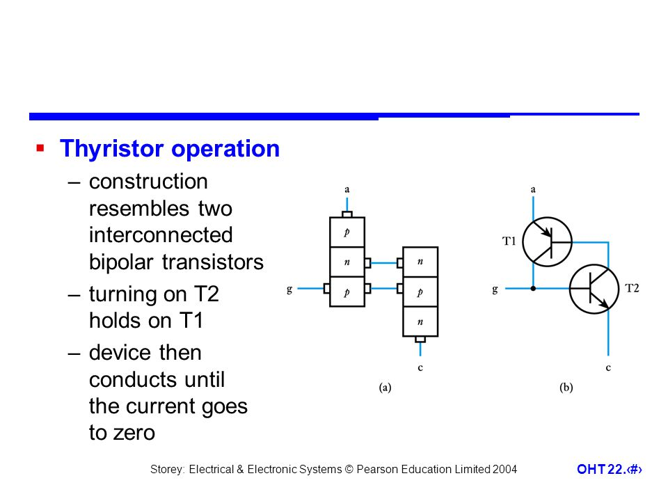 Thyristor operation construction resembles two interconnected bipolar transistors. turning on T2 holds on T1.