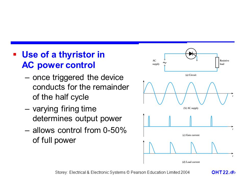 Use of a thyristor in AC power control