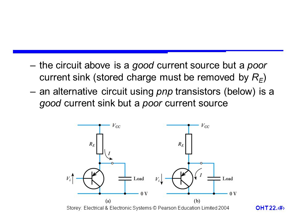 the circuit above is a good current source but a poor current sink (stored charge must be removed by RE)