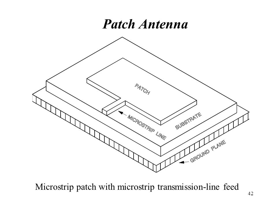 microstrip antenna analysis and measurement Antenna measurements  particular, an entire new chapter is devoted to the analysis and design of microstrip antennas: introductory material has been added for the fourier transform.