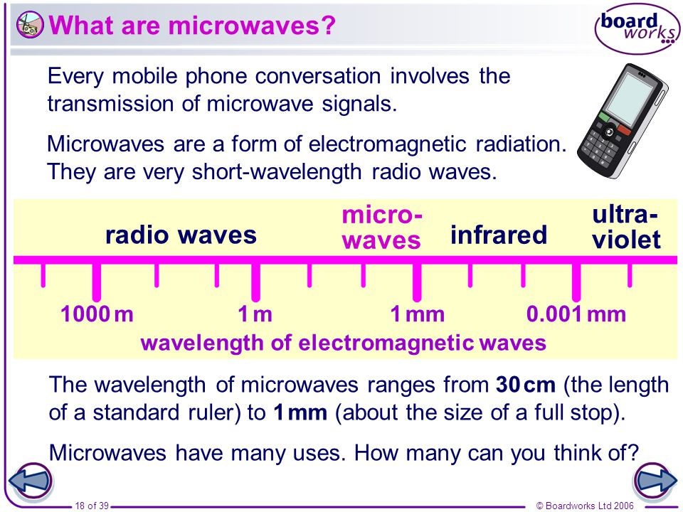 Boardworks GCSE Science: Physics Radio Waves and Microwaves - ppt ...