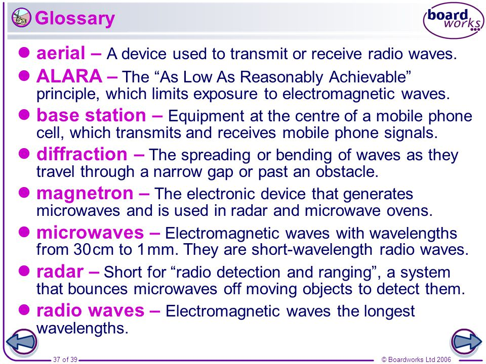 radio waves and microwaves Radio waves have the lowest frequencies of all types of emr,  microwaves are electromagnetic radiation with frequencies between 300 mhz (wavelength 100 cm).