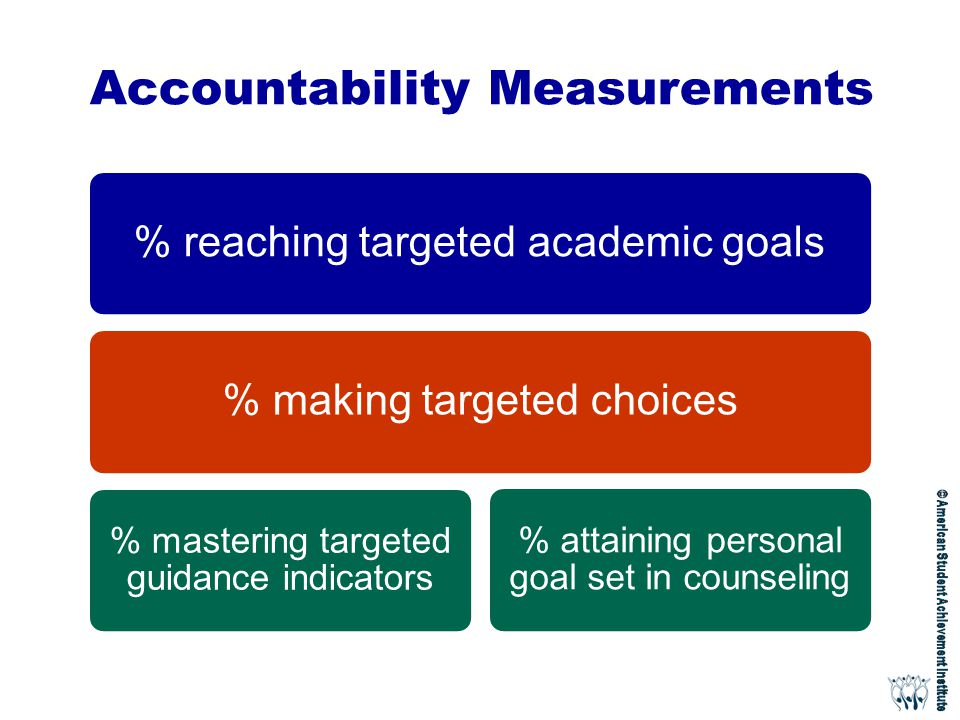 accountability in school counseling program Use this chapter to learn about accountability standards in school counseling these short lessons will help you go over information about various.