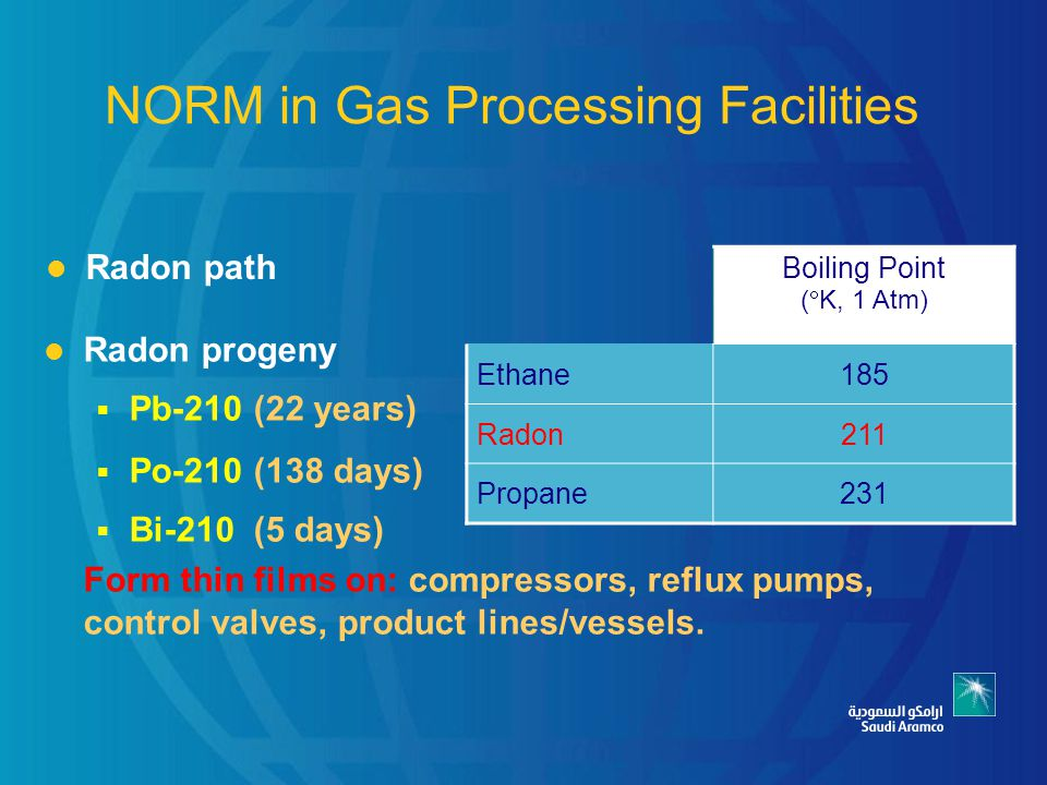 NORM in Gas Processing Facilities