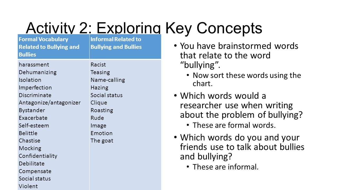 key concept of racism Using firsthand accounts from teenagers to guide classroom discussions around  race and racism.