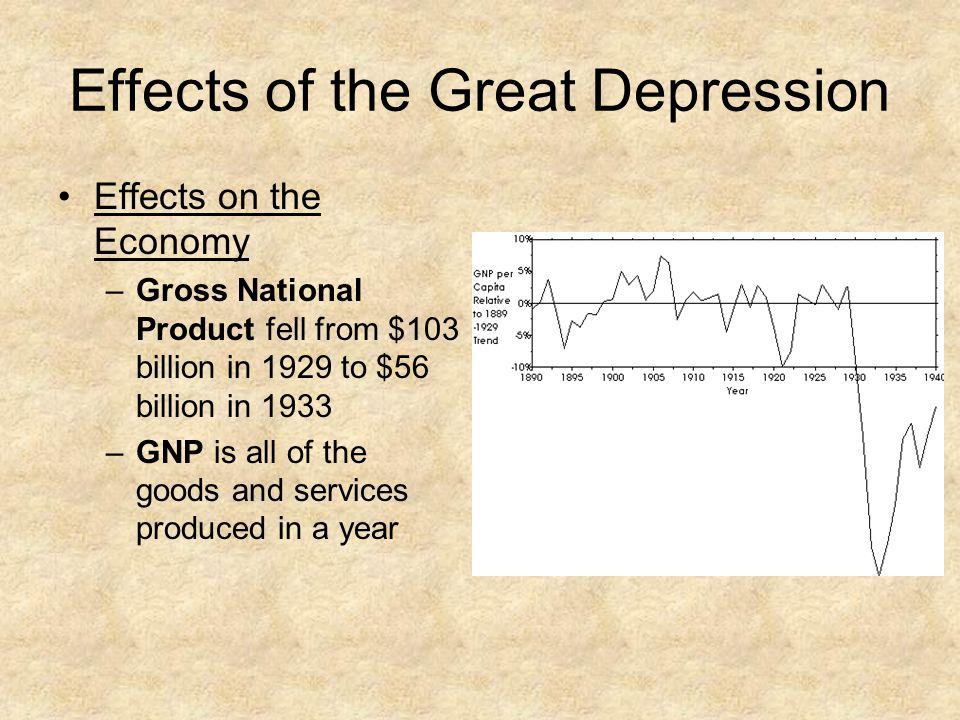 effects of the great depression The great depression and the has had such a devastating and long-term effect on the ravaged the southern great plains in what is known as the.