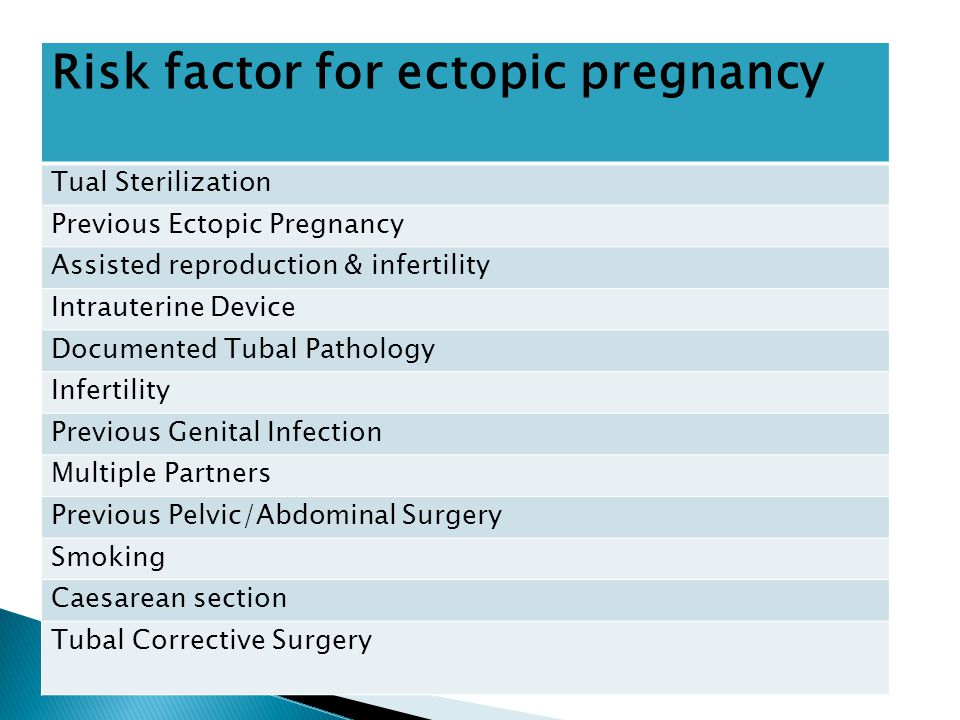 Excepcional Anatomy And Physiology Of Ectopic Pregnancy Colección ...