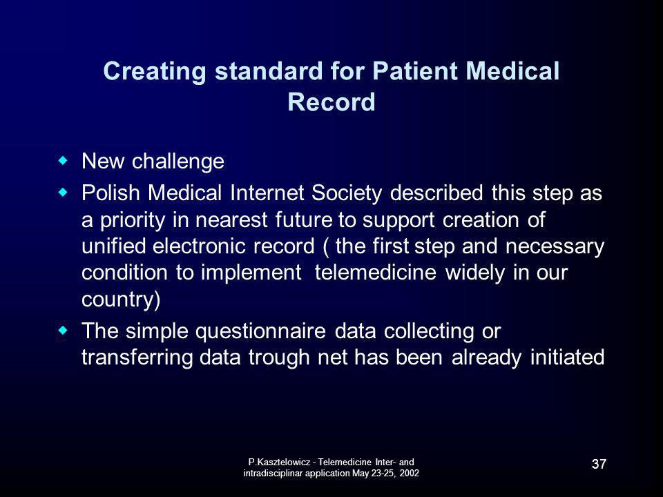 Creating standard for Patient Medical Record