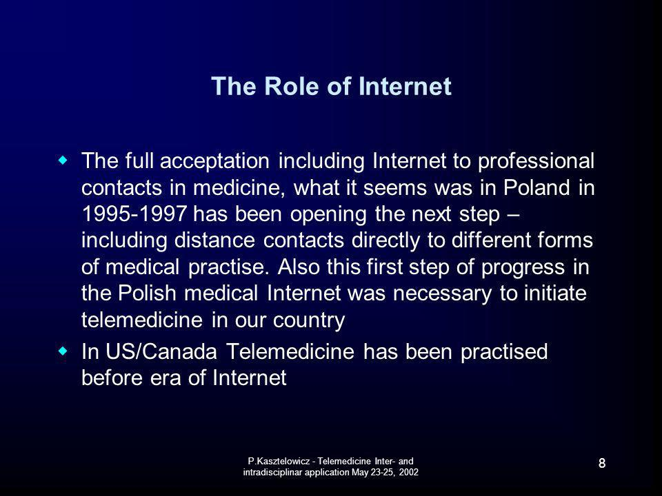 The Role of Internet