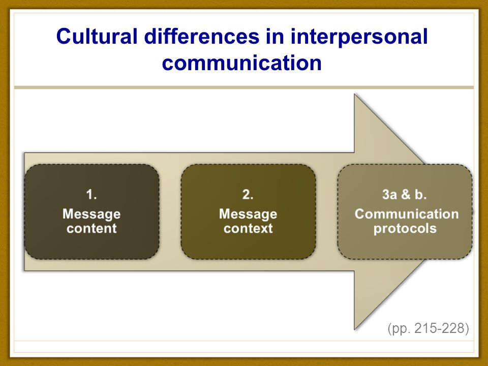 the cultural differences in business communication Doing business in japan: 4 cultural differences establishing meaningful international business relationships means that you must go further than just understanding the language when doing business in japan, you must look to identify with the local customs and expectations of your clients and employees to effectively grow your relationships.