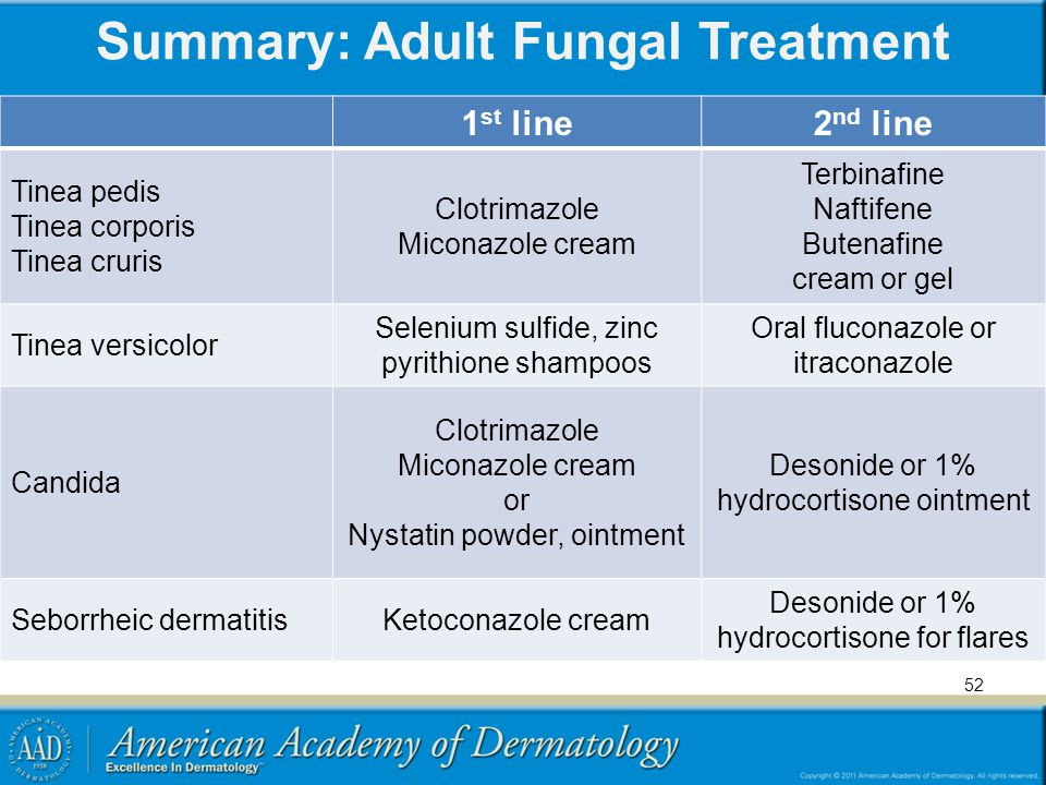 adult cutaneous fungal infections 2 yeasts ppt video