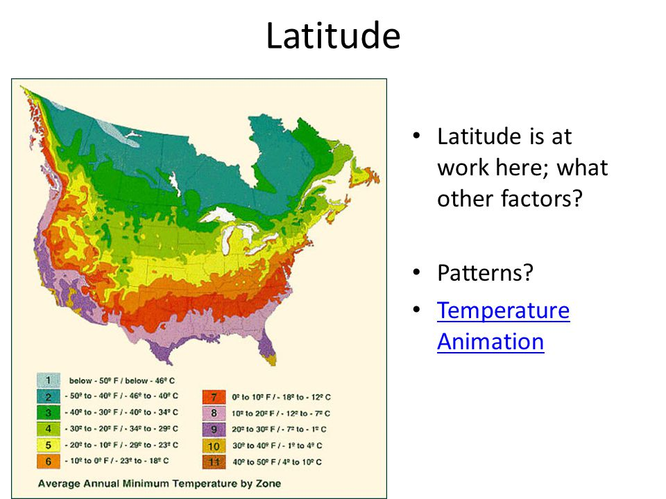 Latitude Latitude is at work here; what other factors Patterns