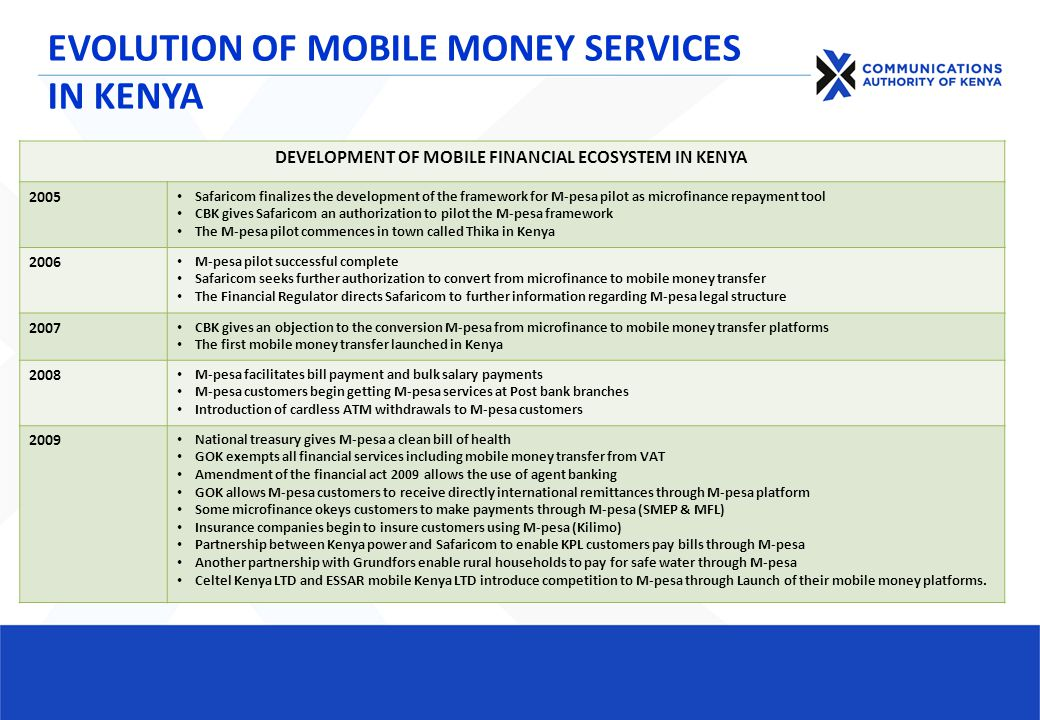 mobile dating services in kenya Challenges of agent banking experiences in kenya  agents make use of the mobile phone technology and  semiformal financial services in kenya including m-banking.