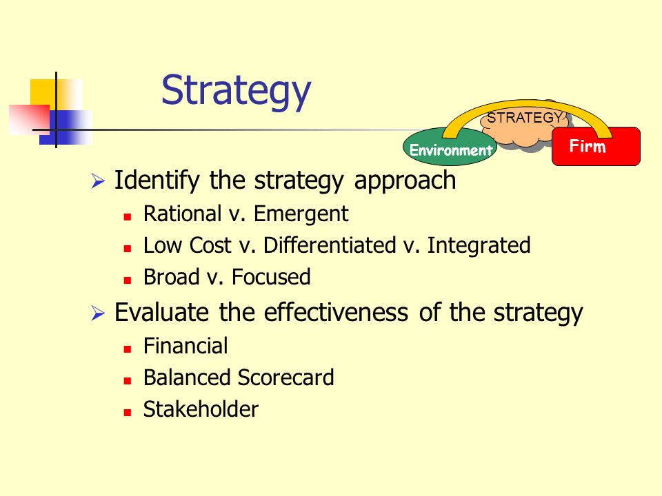 market based view on strategy external environment analysis An external environmental analysis is 2 as a starting point, 2 the analysis of the environment based on that this means that the 8 the external environment and its effect on strategic marketing planning 303 111 company should concentrate efforts on maintaining.