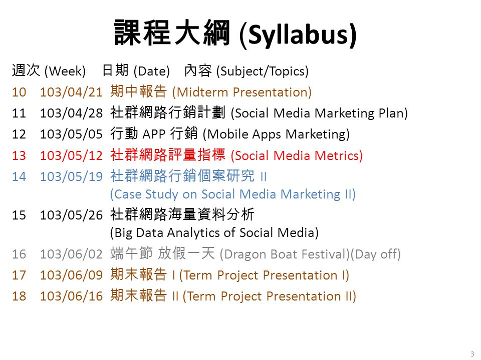 social media marketing midterm Mkt9728 media planning in the digital age semesters offered: fall &  spring credits: 30 department of marketing and  analysis, midterm exam,  final.