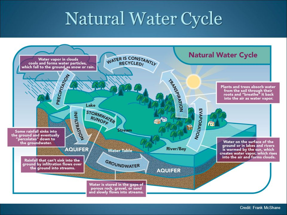 Is Clean Water A Natural Resource