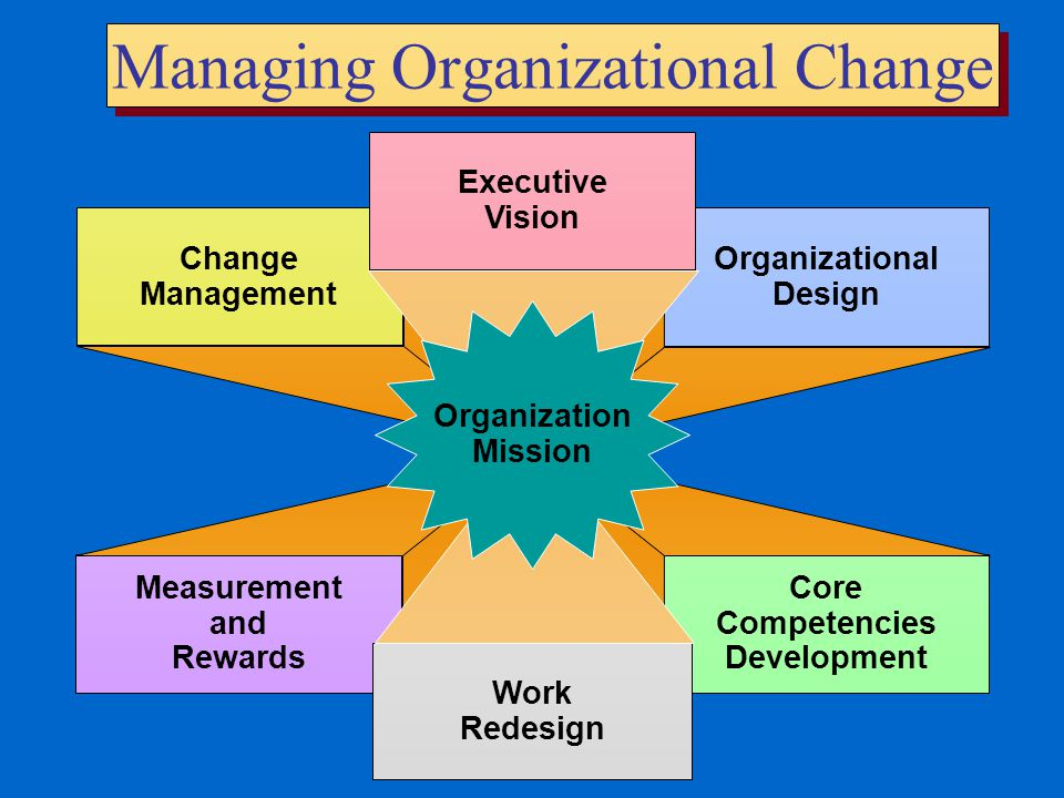 how to implement change management in an organization