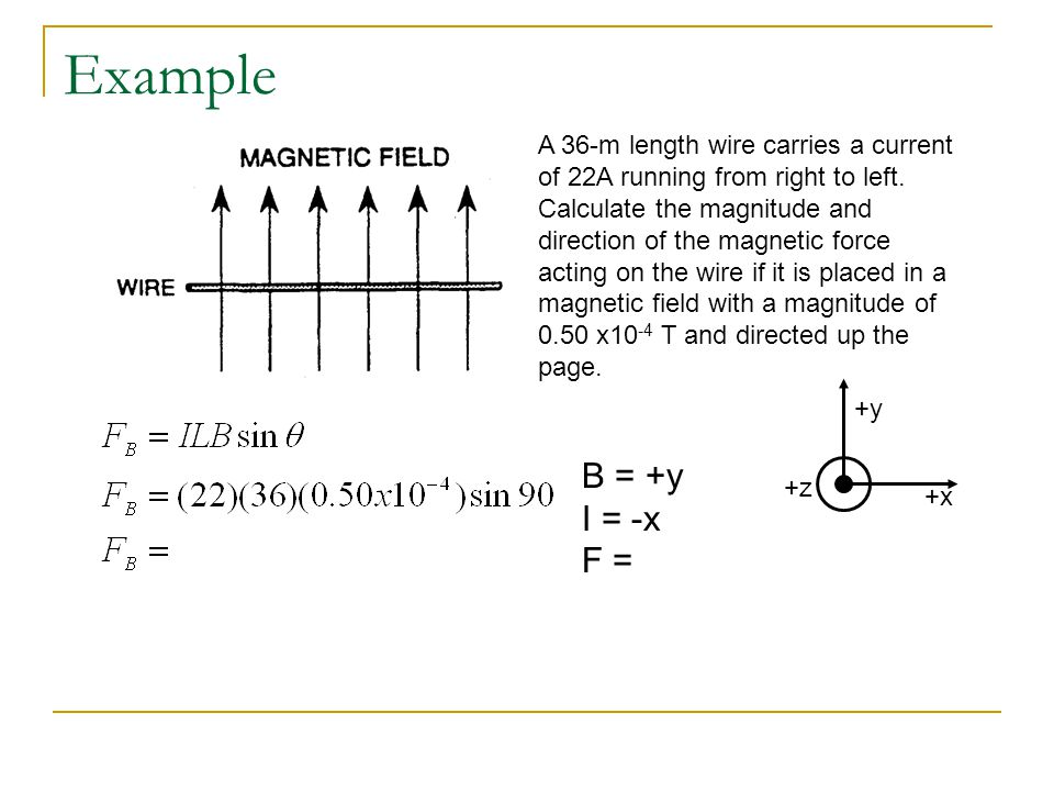 Magnetic fields and forces ppt video online download 24 example keyboard keysfo Images