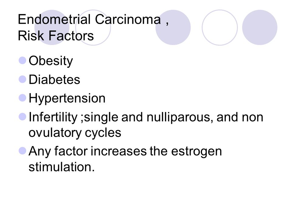 Endometrial Carcinoma , Risk Factors