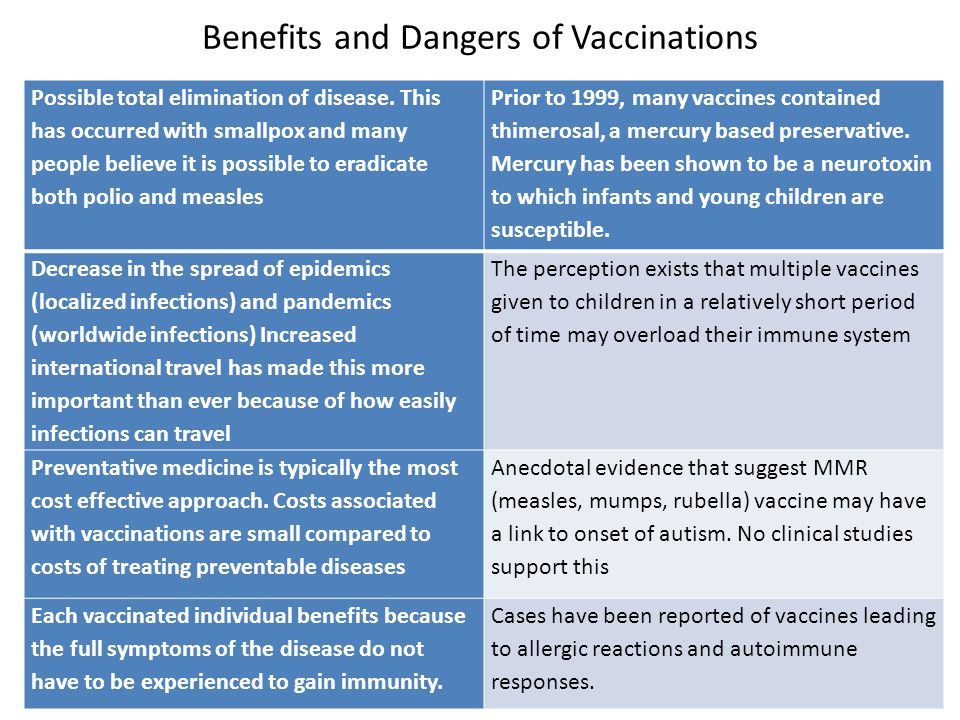 the benefit of vaccinations Yes, all of the research data indicates that the benefits from vaccinations greatly outweigh the potential risks vaccinations have been shown to redu.