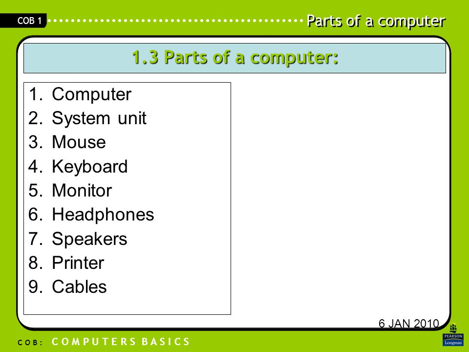 1.3 Parts of a computer: Computer System unit Mouse Keyboard Monitor