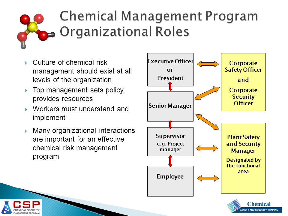 Chemical Management Program Organizational Roles