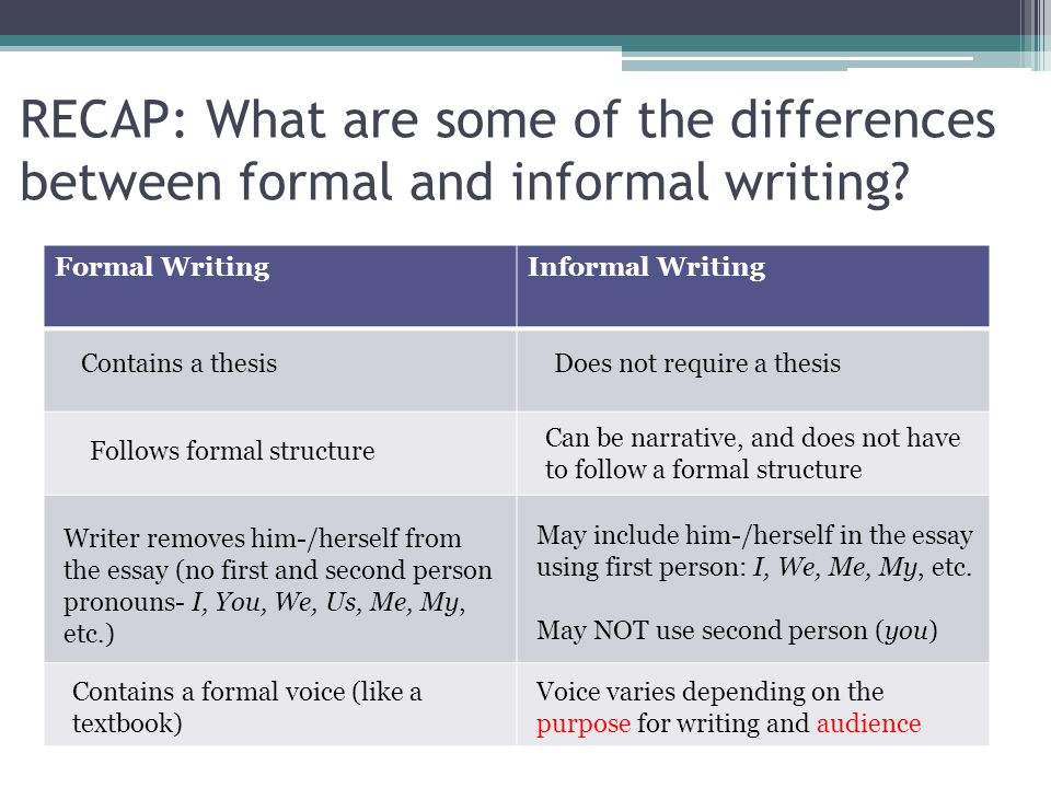 Difference between Formal and Informal Writing