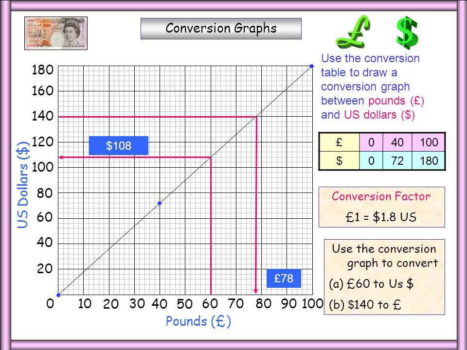 Whiteboardmaths.com © 2004 All rights reserved ppt video online ...