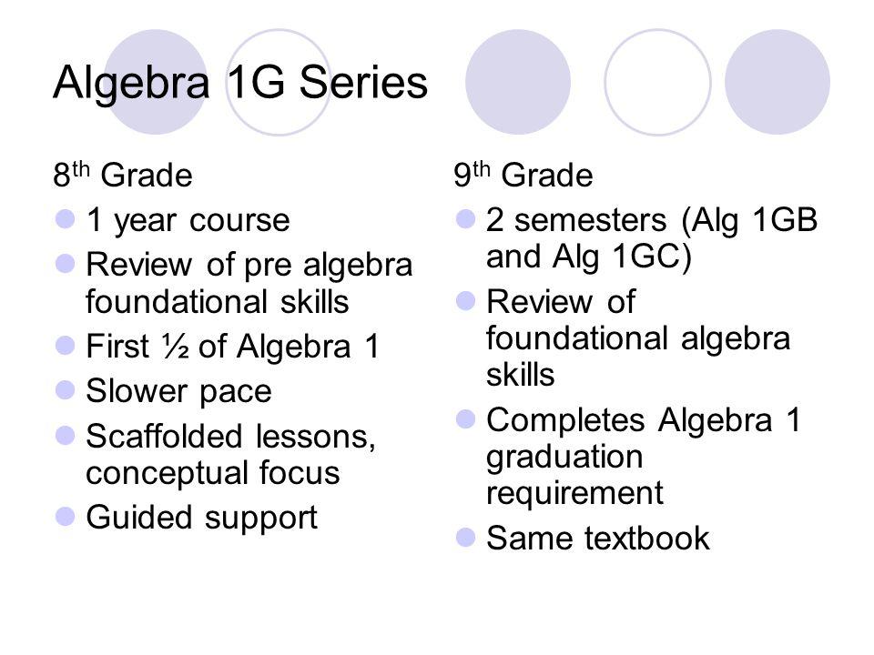 Free math worksheets 8th grade algebra