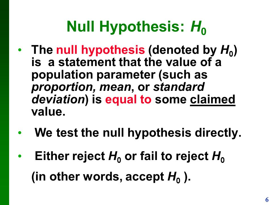 Null Hypothesis: H0